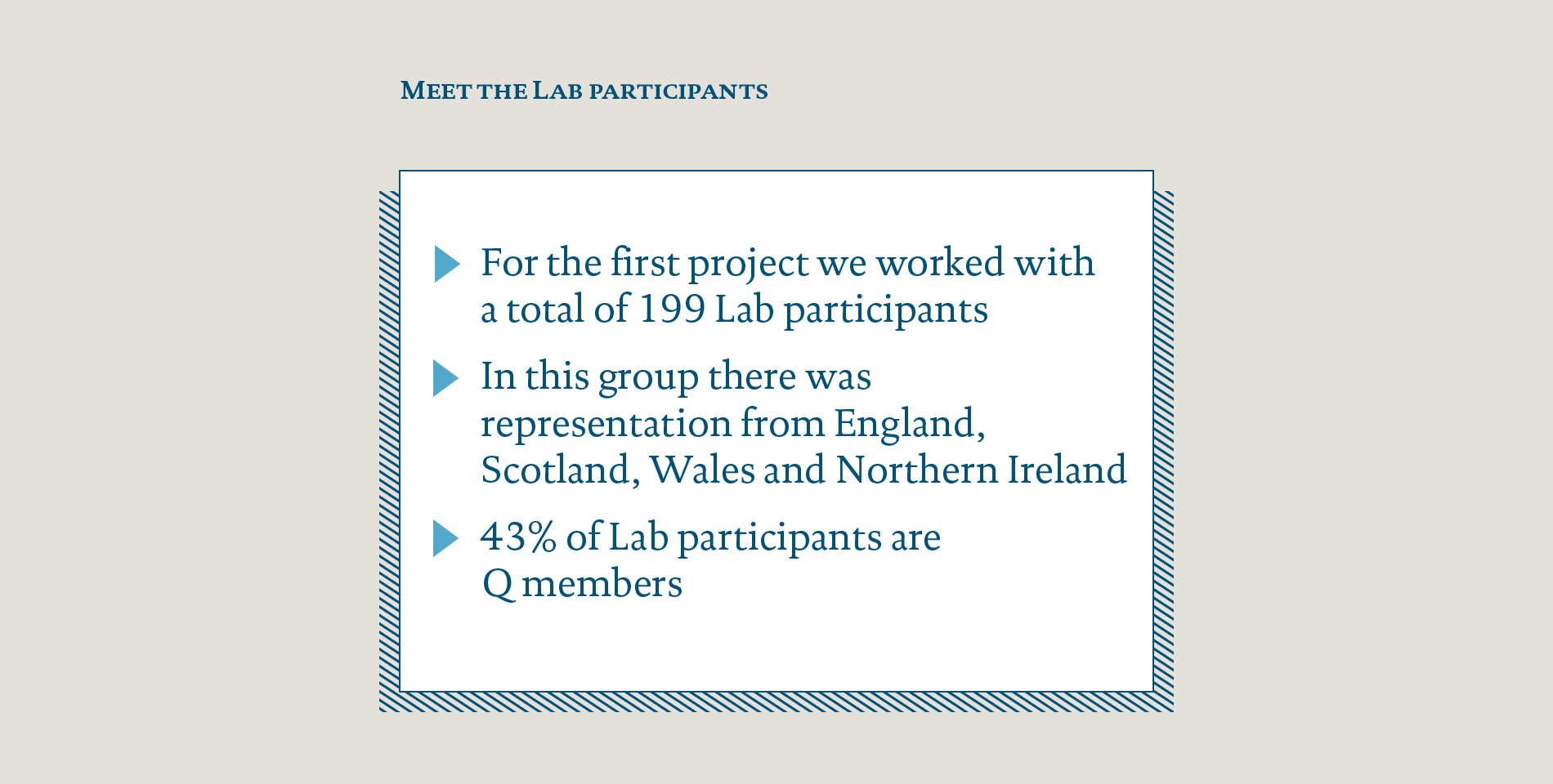 A description of who we worked with on the first Q Improvement Lab project